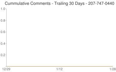 Cummulative Comments 207-747-0440