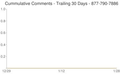 Cummulative Comments 877-790-7886