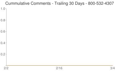 Cummulative Comments 800-532-4307