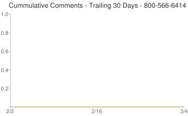 Cummulative Comments 800-566-6414