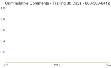 Cummulative Comments 800-588-8412