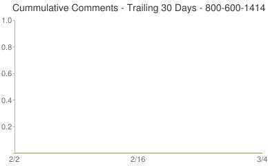 Cummulative Comments 800-600-1414