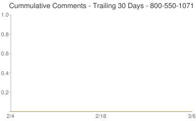 Cummulative Comments 800-550-1071