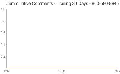 Cummulative Comments 800-580-8845