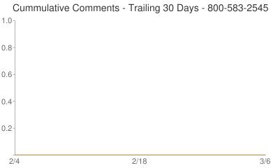 Cummulative Comments 800-583-2545