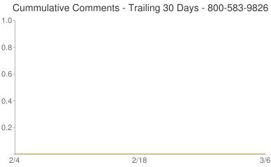Cummulative Comments 800-583-9826