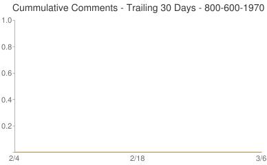 Cummulative Comments 800-600-1970