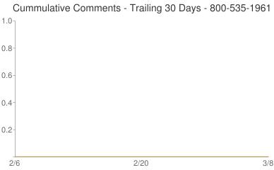 Cummulative Comments 800-535-1961