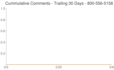 Cummulative Comments 800-556-5158