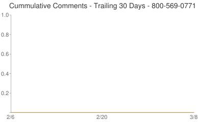 Cummulative Comments 800-569-0771