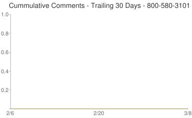 Cummulative Comments 800-580-3101