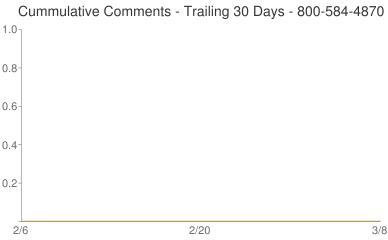 Cummulative Comments 800-584-4870