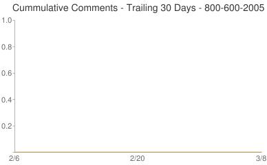 Cummulative Comments 800-600-2005