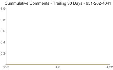 Cummulative Comments 951-262-4041