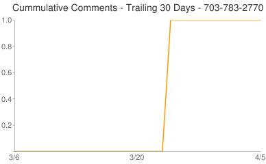 Cummulative Comments 703-783-2770
