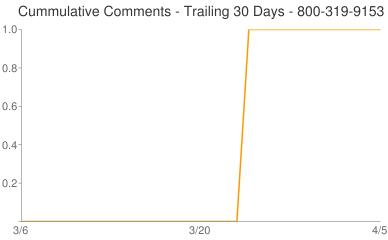 Cummulative Comments 800-319-9153