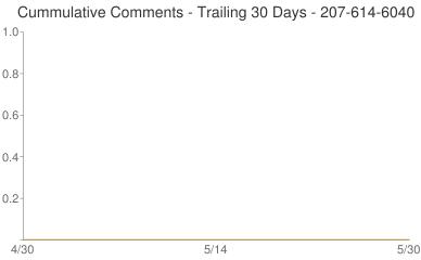 Cummulative Comments 207-614-6040