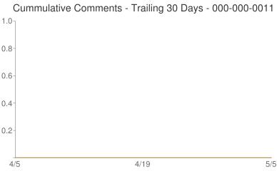 Cummulative Comments 000-000-0011