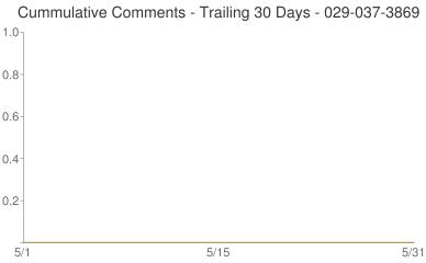 Cummulative Comments 029-037-3869