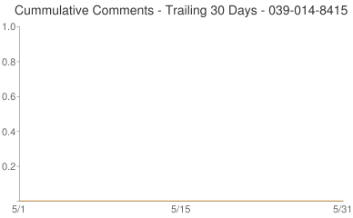Cummulative Comments 039-014-8415
