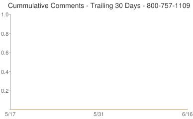 Cummulative Comments 800-757-1109