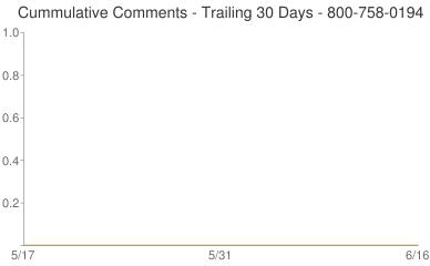 Cummulative Comments 800-758-0194