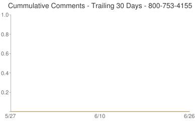 Cummulative Comments 800-753-4155