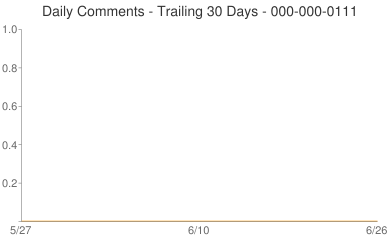 Daily Comments 000-000-0111