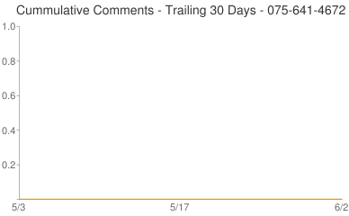 Cummulative Comments 075-641-4672