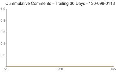 Cummulative Comments 130-098-0113