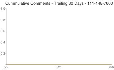 Cummulative Comments 111-148-7600