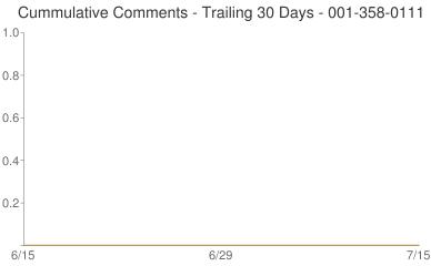 Cummulative Comments 001-358-0111