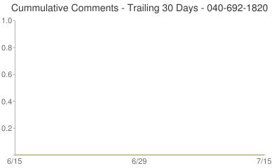 Cummulative Comments 040-692-1820
