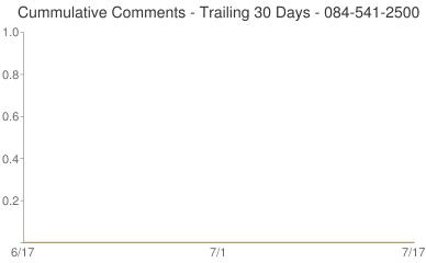 Cummulative Comments 084-541-2500
