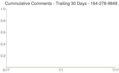 Cummulative Comments 164-278-9849