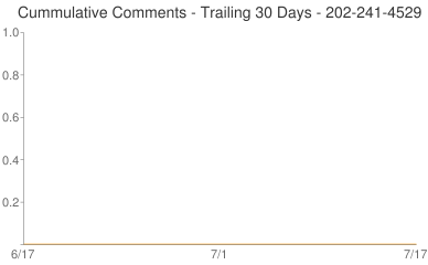 Cummulative Comments 202-241-4529