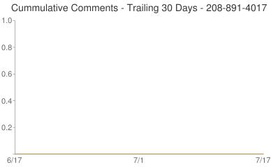 Cummulative Comments 208-891-4017