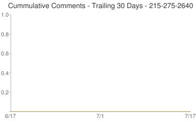 Cummulative Comments 215-275-2640