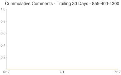 Cummulative Comments 855-403-4300