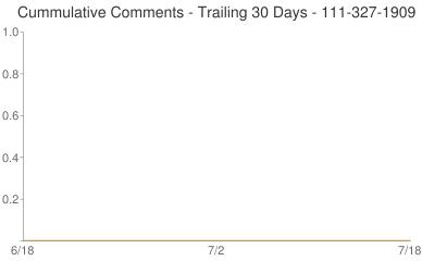 Cummulative Comments 111-327-1909