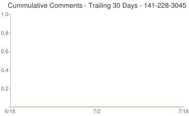 Cummulative Comments 141-228-3045