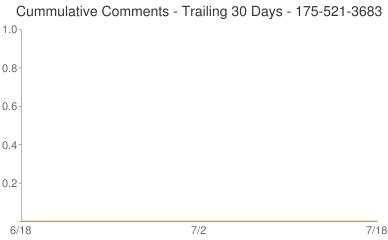 Cummulative Comments 175-521-3683