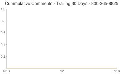 Cummulative Comments 800-265-8825