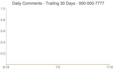 Daily Comments 000-000-7777