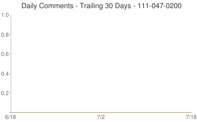Daily Comments 111-047-0200