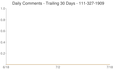 Daily Comments 111-327-1909