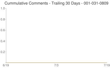 Cummulative Comments 001-031-0809