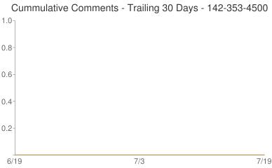 Cummulative Comments 142-353-4500