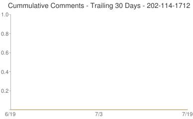 Cummulative Comments 202-114-1712