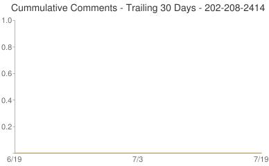 Cummulative Comments 202-208-2414